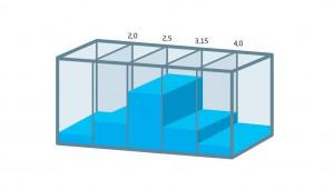 Mesure de la granulométrie